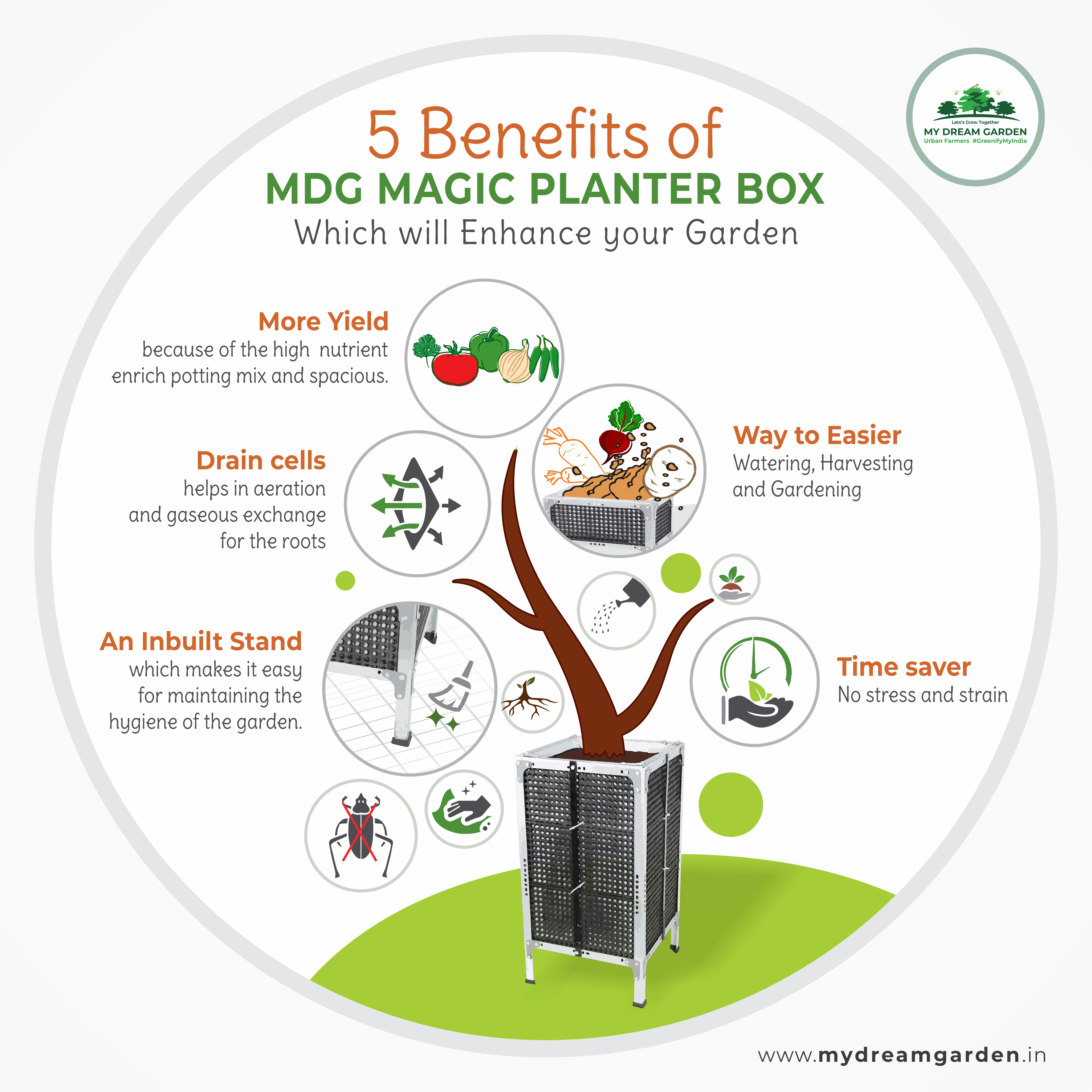 Planter Box Benefits